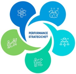 logo_performance_strategiche