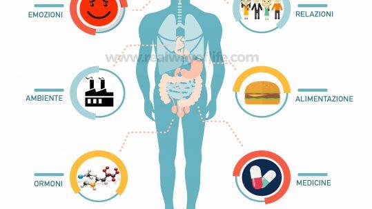 Psicosomatica, stress, alimentazione, relazioni, emozioni