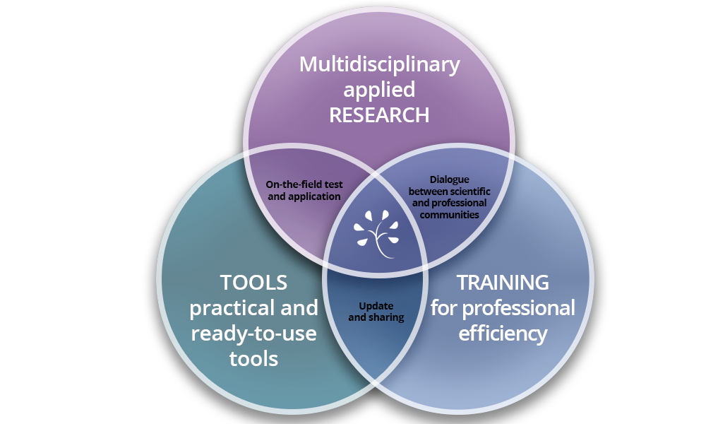 best tools, research and trainings for health pro