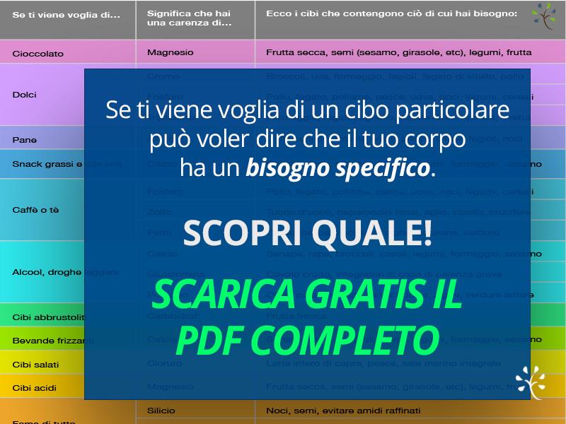 Banner-blog-Tabella-voglia-cibi