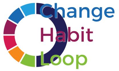 best tool technique to change habit