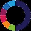 Logo ciclo del cambiamento