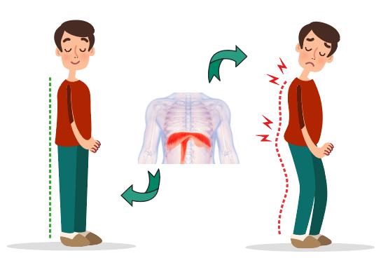 postura diaframma ed emozioni